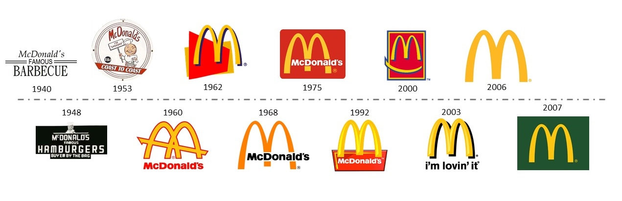 click here to see mcdonald s logo evolution century 21 logo 2018 century 21 logos real estate